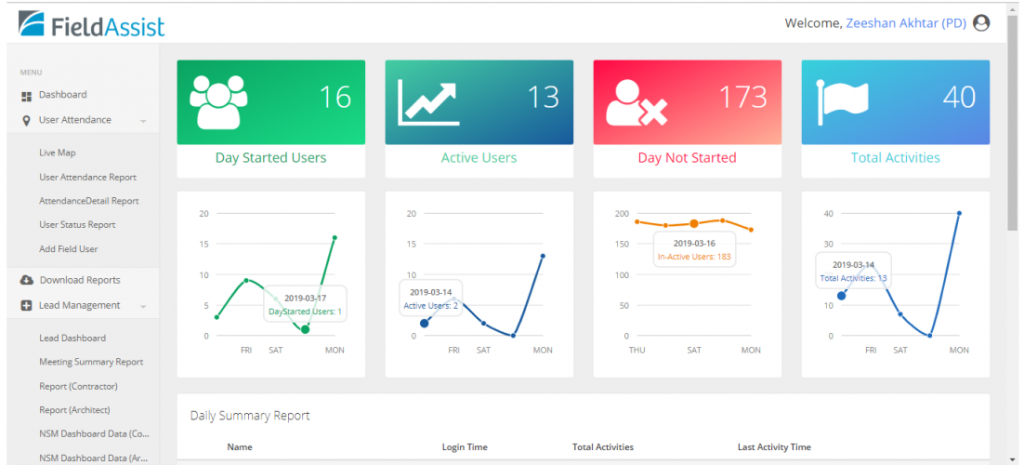 field data collection app dashboard